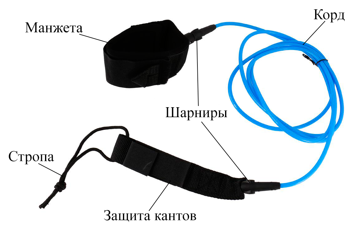 Leash-design