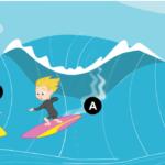 Этикет в серфинге