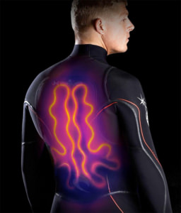 heating wetsuit